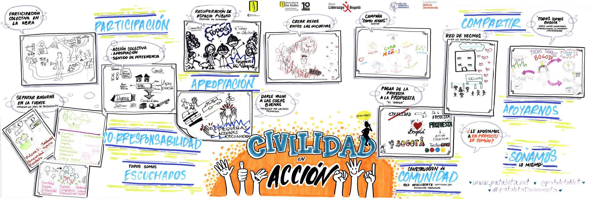Civilidad en Acción